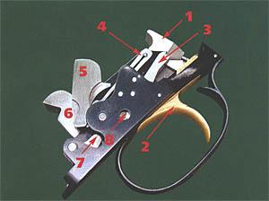 Ударно-спусковой механизм смонтирован на нижней личине и очень просто снимается. 1 - инерционное тело, 2 - широкий спусковой крючок, 3 - спусковой рычаг, 4 - боевая пружина верхнего ствола, 5 - курок, «обслуживающий» верхний ствол, 6 - курок нижнего ствола. Прямоугольная выборка предназначена для прямого удара по бойку. 7 - взводитель курка верхнего ствола, 8 - «ревизия», в которую видно состояние шептала