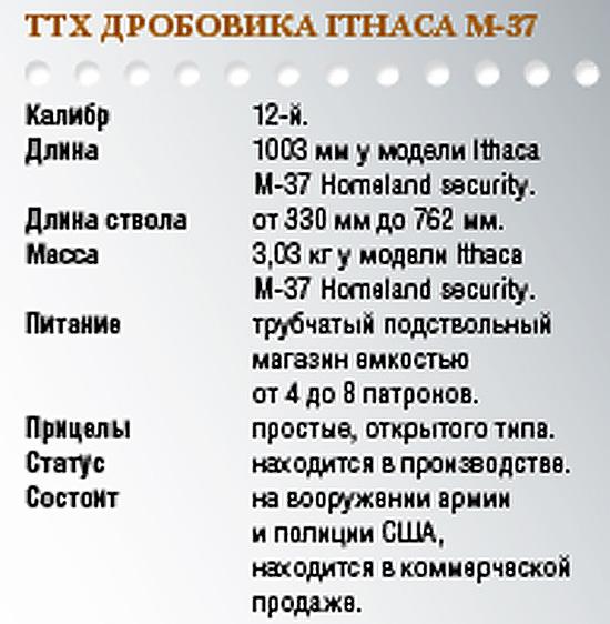 Ithaca 37