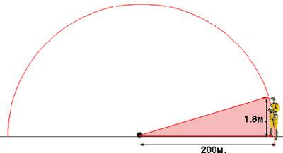 Гранатная арифметика