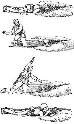 Приемы метания ручной гранаты лежа