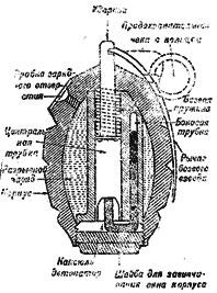 Ручная граната Миллса (Mills-bomb)
