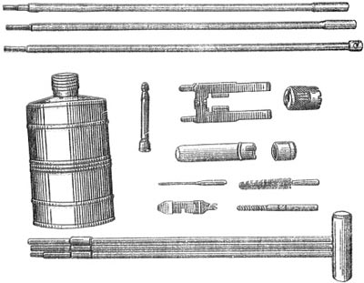 Принадлежность 7,62-мм единого пулемета Калашникова ПКМ