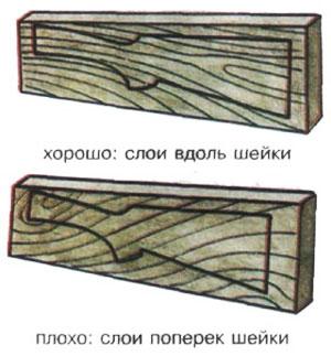 Накладывая на болванку контур будущей ложи, надо найти место, где слои будут идти параллельно шейке