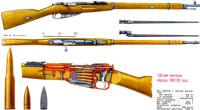 Отладка винтовки образца 1891/30 системы Мосина