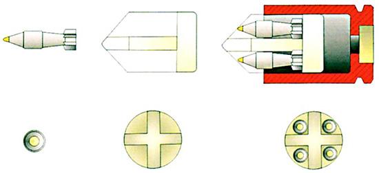 Рис. 5. Устройство кассетного боеприпаса