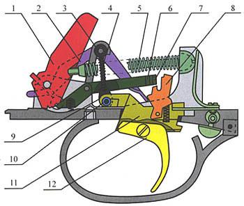 4. УCM ИЖ-44Е: 1-курок левый, 2-коромысло, 3-шайба-стопор, 4-движок, 5-пружина боевая в сборе, 6-шептало левое, 7-полочка правого шептала. 8-тяга спускового крючка. 9-проушина, 10-ролик, 11-основание спускового крючка, 12-крючок спусковой.