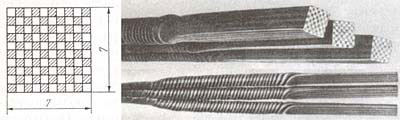 Схема получения полосы дамасской стали