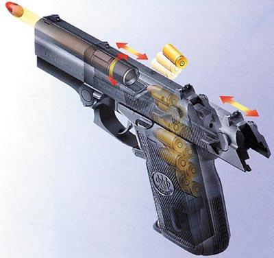 Схема экстракции стреляных гильз при стрельбе из пистолета «Беретта» «Кугуар»
