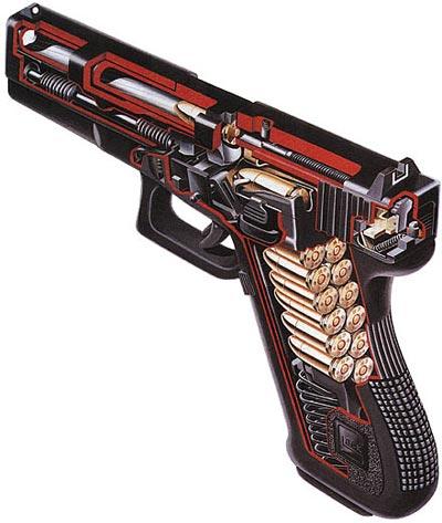 Схема австрийского 9-мм пистолета Глок 20, автоматика которого работает по принципу отдачи ствола с его коротким ходом