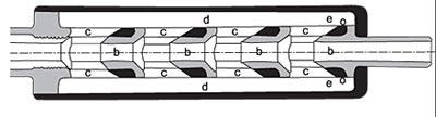 Схема многокамерного прибора бесшумно-беспламенной стрельбы расширительного типа конструкции Аэппли