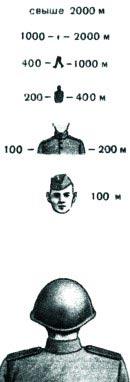 Таблица видимости подвижных целей