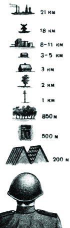 Таблица видимости неподвижных целей