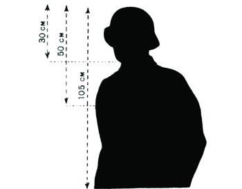 Примерные размеры человека: - голова в каске - 30 см; - погрудная фигура - 50 см; - поясная фигура - 105 см.