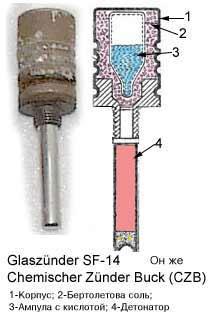 Glasszuender SF 14