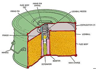 Противотанковая мина ТМ-44