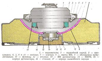 Противотанковая мина ТМ-89