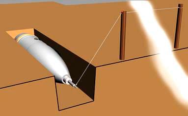 Импровизируемые противопехотные мины из зарядов ВВ или снарядов