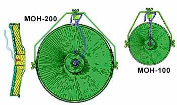 Противопехотная мина МОН-200