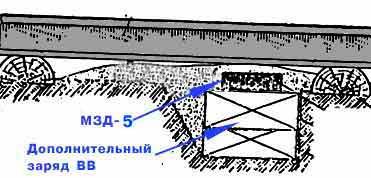 Противотранспортная мина МЗД-5