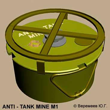 Противотанковая мина М1