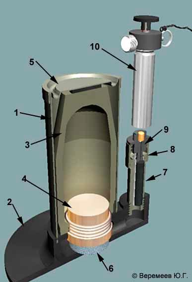 Серия противопехотных мин М2
