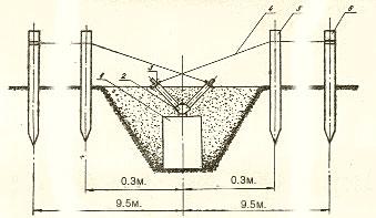 Противопехотная мина Шр-II (PPMi-Sr II)