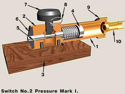 Противопехотная импровизируемая мина Тип II (Type II)