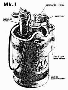 Противопехотная шрапнельная мина Модель II (Mk.II)