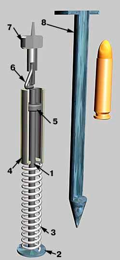 Противопехотное устройство №8 Модель I (No.8 Mk.I)