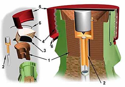 Подледная бутылочная мина (Flaschen-Eismine (Flasch.Eis.Mi.))