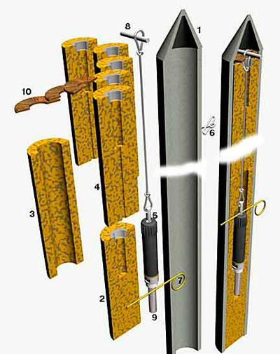 Столбовая мина-ловушка (Stangenmine.(Stang.Mi.))