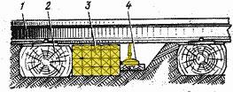 Классификация инженерных мин