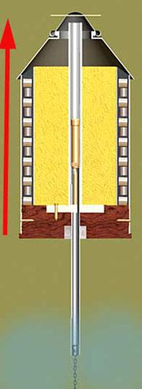 Шрапнельная мина А (Schrapnellmine A)