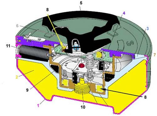 Противотанковая мина 6 (Stridsvagnsmina 6)