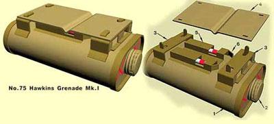 Mine No.75 Hawkins Grenade Mark I (No.75 Mk. I)