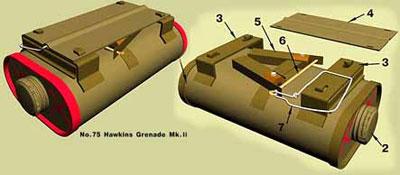 Mine No.75 Hawkins Grenade Mark II (No.75 Mk. II)