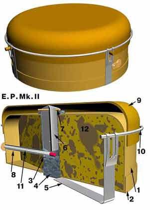 A/TK Mine E.P.Mk.II