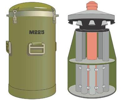 Внешний вид и ракетная платформа российской мины М-225