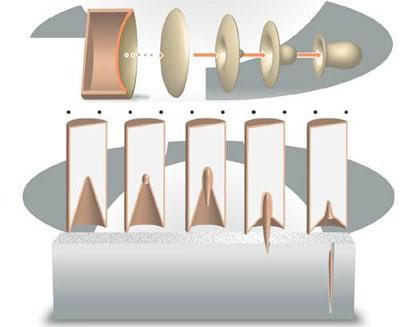 Слева направо показаны этапы формирования ударного ядра (вверху) и кумулятивной струи (внизу)