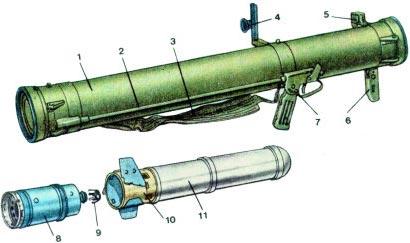 Устройство РПО-А «Шмель»: 1 – контейнер, 2 – тяга, 3 – ремень, 4 – прицел, 5 – мушка, 6 – передняя рукоятка удержания, 7 – ударный механизм, 8 – двигатель (метательный заряд), 9 – опорный стакан, 10 – репер со складным оперением, 11 – оболочка капсулы