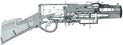 Разрез первой автоматической винтовки конструкции Х. Максима (из патента 1873 года)