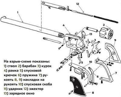 Необычный револьвер, которым