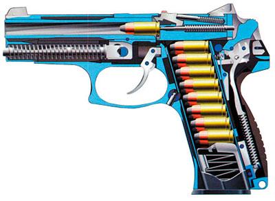 Положение частей и деталей автоматики, а также патронов 7 Н21 пистолета Ярыгина ПЯ перед производством выстрела