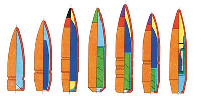 Схема пуль 7,62-мм винтовочно-пулеметных патронов (слева – направо): со стальным сердечником ЛПС, бронебойно-зажигательной Б-32, модернизированной трассирующей Т-46М, бронебойно-зажигательно-трассирующей ЗБ-46, бронебойно-зажигательно-трассирующей БЗТ, пристрелочно-зажигательной ПЗ