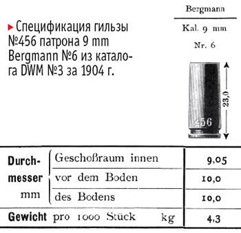 Bergmann No.6