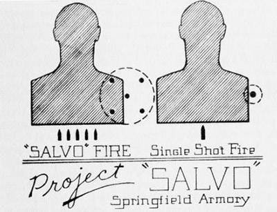 Рекламный проспект фирмы Springfield Armory,  иллюстрирующий возможности поражения цели многопульным патроном проекта  «SALVO» (слева) и патроном классической конструкции с одной пулей