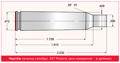 .257 Roberts