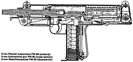 Чертеж 9-мм пистолета-пулемета ПМ-84 в разрезе хорошо демонстрирует затвор, облегающий ствол, и замедлительный механизм, расположенный в пистолетной рукоятке, аналогично, как на чешском Vz61 «Скорпион»