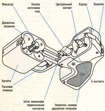 Комплекс «ОСА»