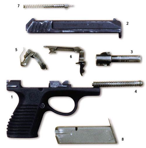 П-96. Неполная разборка. 1 – рамка; 2 – затвор; 3 – ствол; 4 – возвратный механизм; 5 – спусковой механизм; 6 – спусковой крючок с тягой и шепталом; 7 – ударник с боевой пружиной; 8 – магазин
